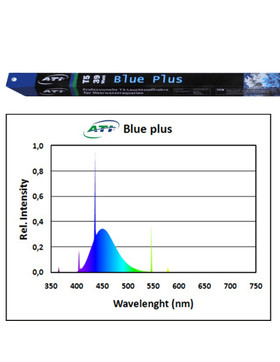 ATI  Blue Plus T5 24 Watt