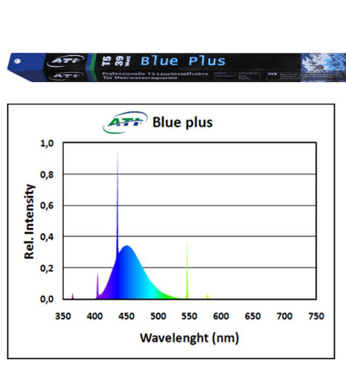 ATI  Blue Plus T5 39 Watt